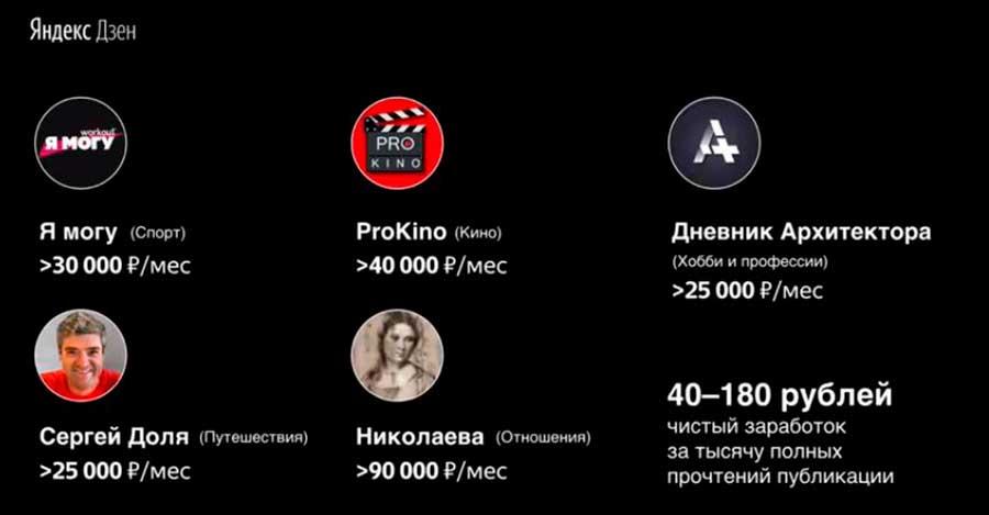Сколько зарабатывают в Яндекс Дзен